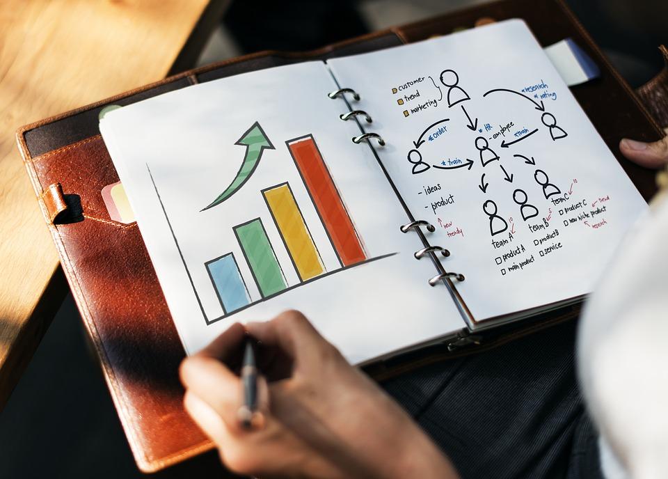 Des astuces pour promouvoir votre stratégie marketing