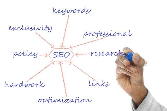 Comment réussir le référencement d'un site web?